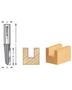 Straight Plunge Cutting Router Bits, 1/2 Shank, Single Flute (High Production)